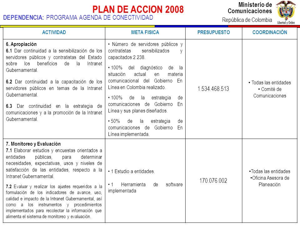 Ministerio de Comunicaciones República de Colombia Ministerio de Comunicaciones República de Colombia PLAN DE ACCION 2008 DEPENDENCIA: PROGRAMA AGENDA DE CONECTIVIDAD ACTIVIDADMETA FISICAPRESUPUESTOCOORDINACIÓN 6.