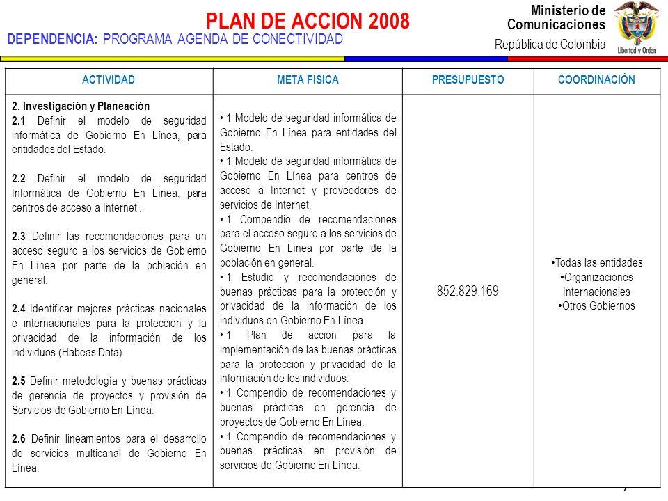 Ministerio de Comunicaciones República de Colombia Ministerio de Comunicaciones República de Colombia 2 PLAN DE ACCION 2008 DEPENDENCIA: PROGRAMA AGENDA DE CONECTIVIDAD ACTIVIDADMETA FISICAPRESUPUESTOCOORDINACIÓN 2.
