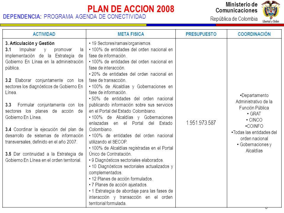 Ministerio de Comunicaciones República de Colombia Ministerio de Comunicaciones República de Colombia 3 PLAN DE ACCION 2008 DEPENDENCIA: PROGRAMA AGENDA DE CONECTIVIDAD ACTIVIDADMETA FISICAPRESUPUESTOCOORDINACIÓN 3.