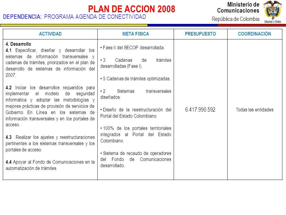 Ministerio de Comunicaciones República de Colombia Ministerio de Comunicaciones República de Colombia PLAN DE ACCION 2008 DEPENDENCIA: PROGRAMA AGENDA DE CONECTIVIDAD ACTIVIDADMETA FISICAPRESUPUESTOCOORDINACIÓN 4.
