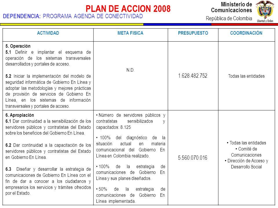 Ministerio de Comunicaciones República de Colombia Ministerio de Comunicaciones República de Colombia 6 PLAN DE ACCION 2008 DEPENDENCIA: PROGRAMA AGENDA DE CONECTIVIDAD ACTIVIDADMETA FISICAPRESUPUESTOCOORDINACIÓN 7.