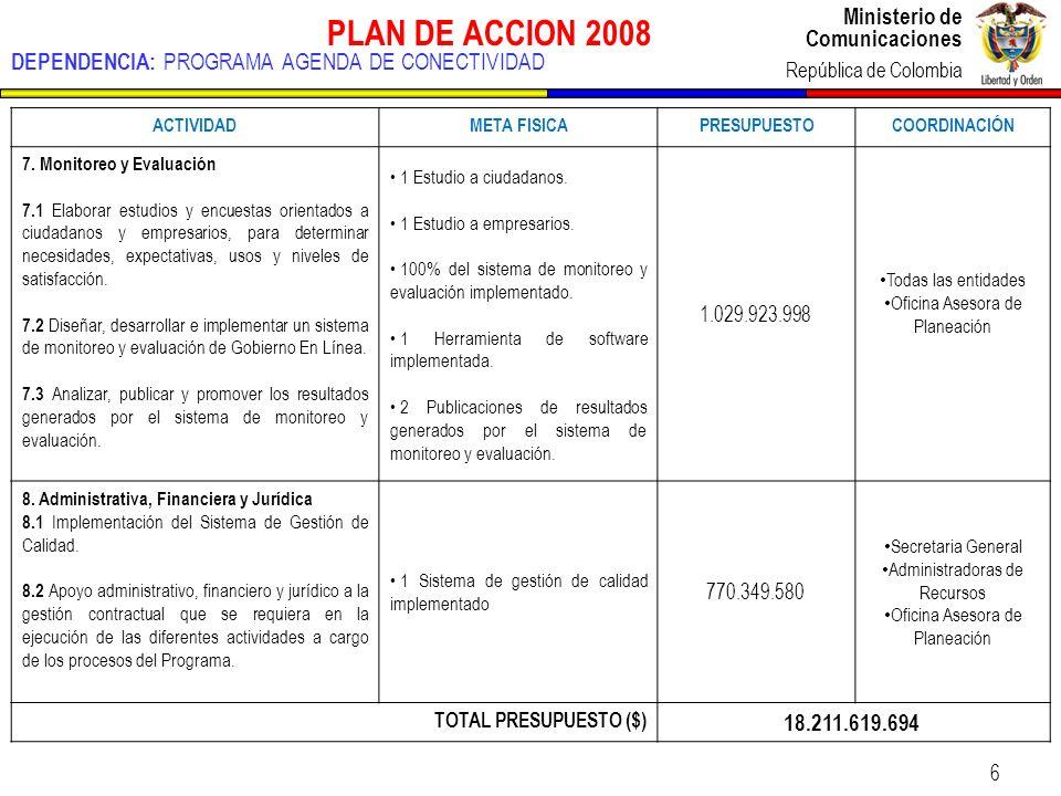 Ministerio de Comunicaciones República de Colombia Ministerio de Comunicaciones República de Colombia PLAN DE ACCION 2008 DEPENDENCIA: PROGRAMA AGENDA DE CONECTIVIDAD ACCION ESTRATEGICA: Intranet Gubernamental ACTIVIDADMETA FISICAPRESUPUESTOCOORDINACIÓN 1.
