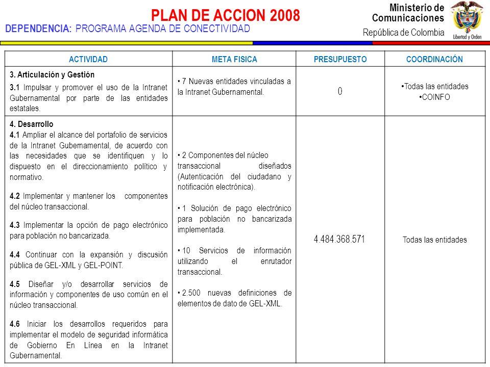 Ministerio de Comunicaciones República de Colombia Ministerio de Comunicaciones República de Colombia PLAN DE ACCION 2008 DEPENDENCIA: PROGRAMA AGENDA DE CONECTIVIDAD ACTIVIDADMETA FISICA PRESUPUESTOCOORDINACIÓN 3.