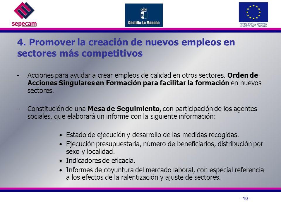 - 10 - 4. Promover la creación de nuevos empleos en sectores más competitivos -Acciones para ayudar a crear empleos de calidad en otros sectores. Orde
