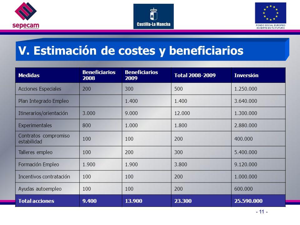 - 11 - V. Estimación de costes y beneficiarios Medidas Beneficiarios 2008 Beneficiarios 2009 Total 2008-2009Inversión Acciones Especiales2003005001.25