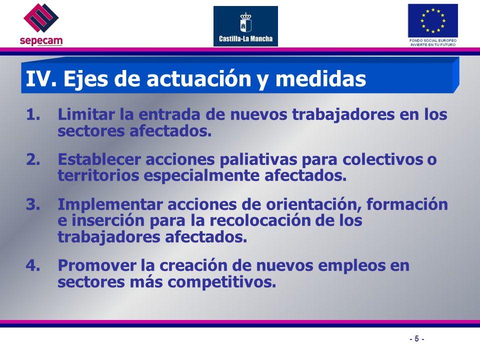 - 5 - IV. Ejes de actuación y medidas 1.Limitar la entrada de nuevos trabajadores en los sectores afectados. 2.Establecer acciones paliativas para col