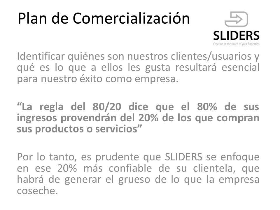 Plan de Comercialización Sliders estrecha su enfoque.