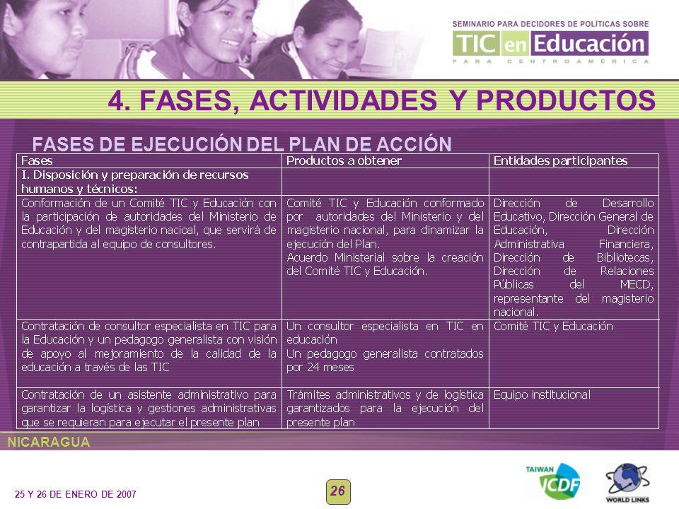 NICARAGUA 25 Y 26 DE ENERO DE 2007 26 FASES DE EJECUCIÓN DEL PLAN DE ACCIÓN 4. FASES, ACTIVIDADES Y PRODUCTOS