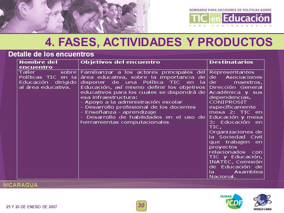 NICARAGUA 25 Y 26 DE ENERO DE 2007 30 Detalle de los encuentros 4. FASES, ACTIVIDADES Y PRODUCTOS
