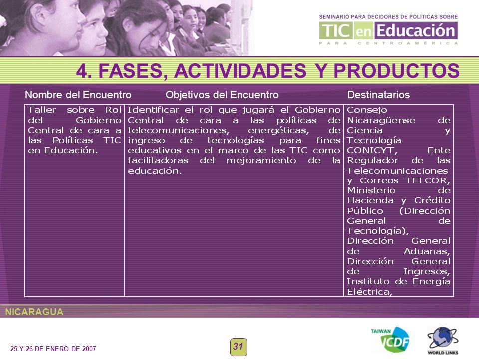 NICARAGUA 25 Y 26 DE ENERO DE 2007 31 4. FASES, ACTIVIDADES Y PRODUCTOS Nombre del EncuentroObjetivos del Encuentro Destinatarios