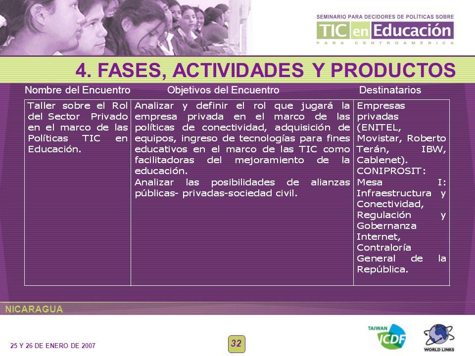 NICARAGUA 25 Y 26 DE ENERO DE 2007 32 4. FASES, ACTIVIDADES Y PRODUCTOS Nombre del Encuentro Objetivos del Encuentro Destinatarios