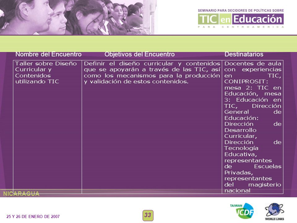 NICARAGUA 25 Y 26 DE ENERO DE 2007 33 Nombre del Encuentro Objetivos del Encuentro Destinatarios