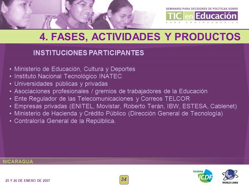 NICARAGUA 25 Y 26 DE ENERO DE 2007 34 INSTITUCIONES PARTICIPANTES 4. FASES, ACTIVIDADES Y PRODUCTOS Ministerio de Educación, Cultura y Deportes Instit