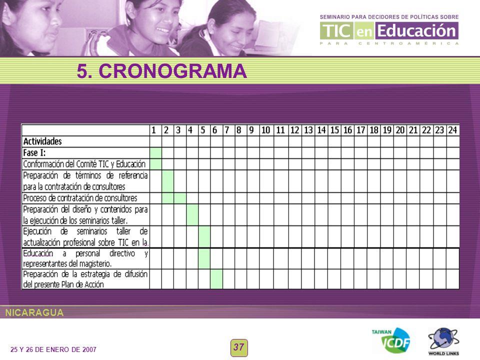 NICARAGUA 25 Y 26 DE ENERO DE 2007 37 5. CRONOGRAMA