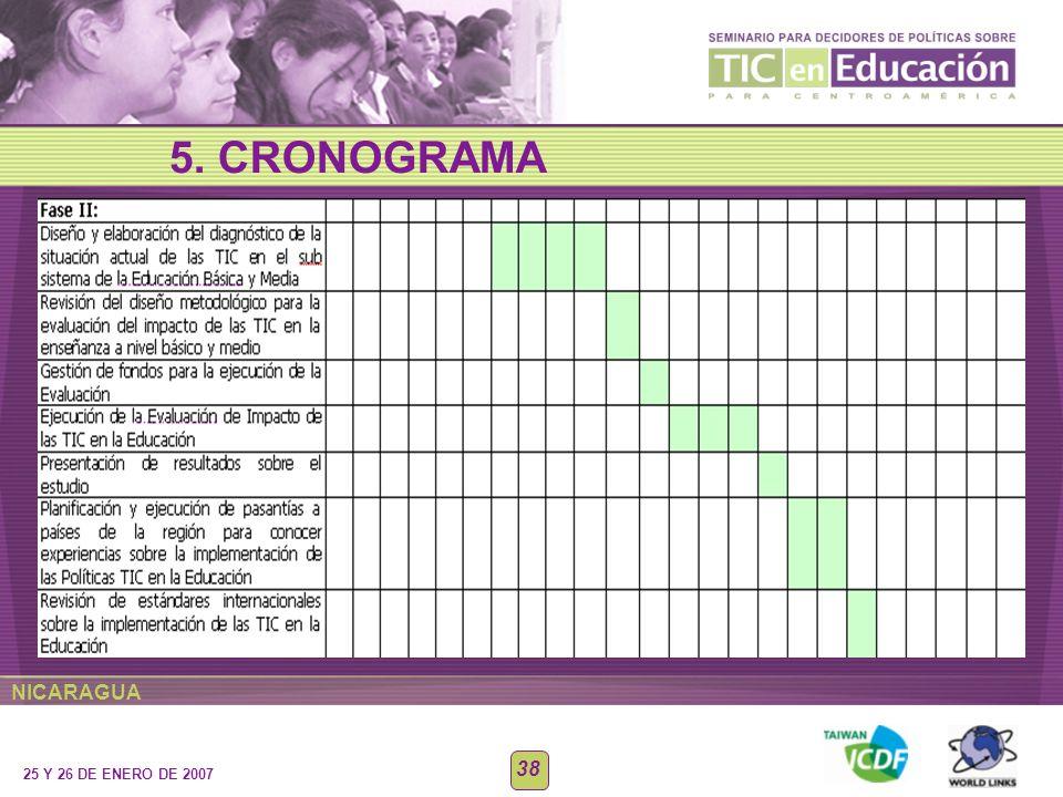 NICARAGUA 25 Y 26 DE ENERO DE 2007 38 5. CRONOGRAMA