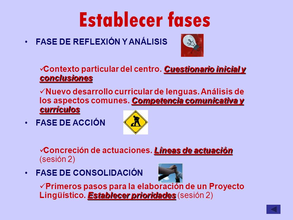 Establecer fases FASE DE REFLEXIÓN Y ANÁLISIS Cuestionario inicial y conclusiones Contexto particular del centro. Cuestionario inicial y conclusiones