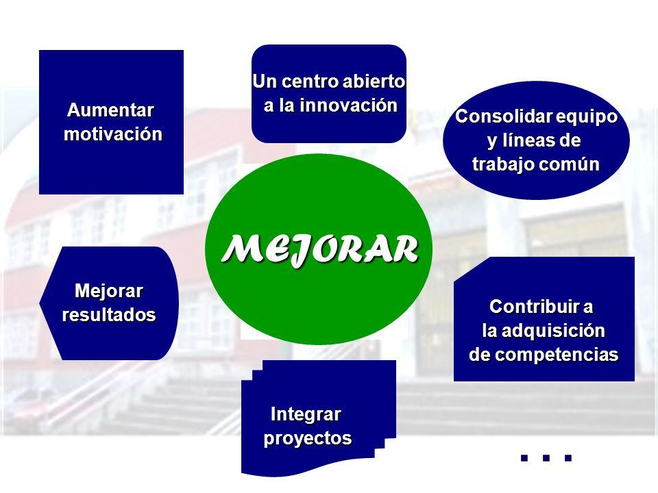 Un centro abierto a la innovación a la innovación ¿Por qué este proyecto? Consolidar equipo y líneas de trabajo común Contribuir a la adquisición de c