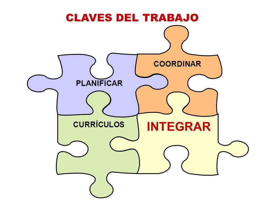 COORDINAR INTEGRAR CURRÍCULOS PLANIFICAR CLAVES DEL TRABAJO