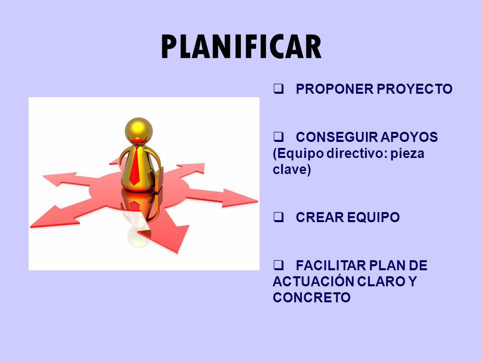 PLANIFICAR PROPONER PROYECTO CONSEGUIR APOYOS (Equipo directivo: pieza clave) CREAR EQUIPO FACILITAR PLAN DE ACTUACIÓN CLARO Y CONCRETO