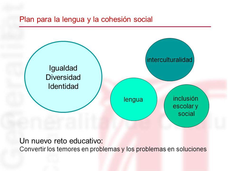 Igualdad Diversidad Identidad interculturalidad lengua inclusión escolar y social Un nuevo reto educativo: Convertir los temores en problemas y los pr