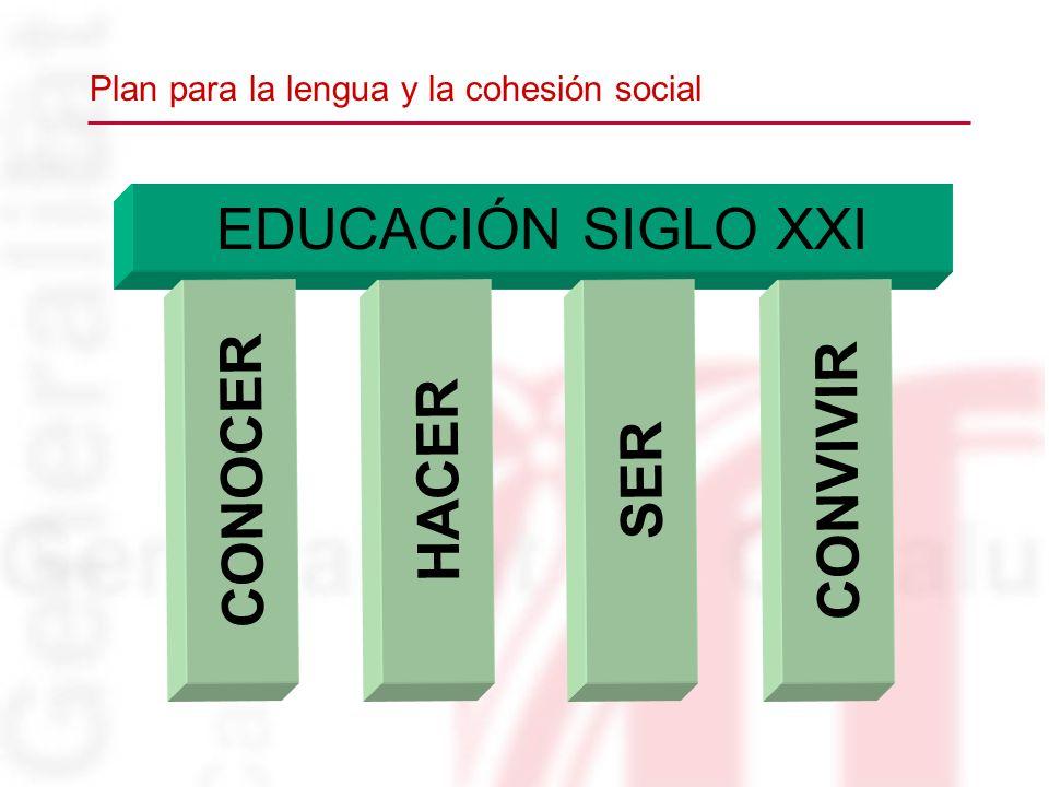 EDUCACIÓN SIGLO XXI CONOCER HACER SER CONVIVIR Plan para la lengua y la cohesión social