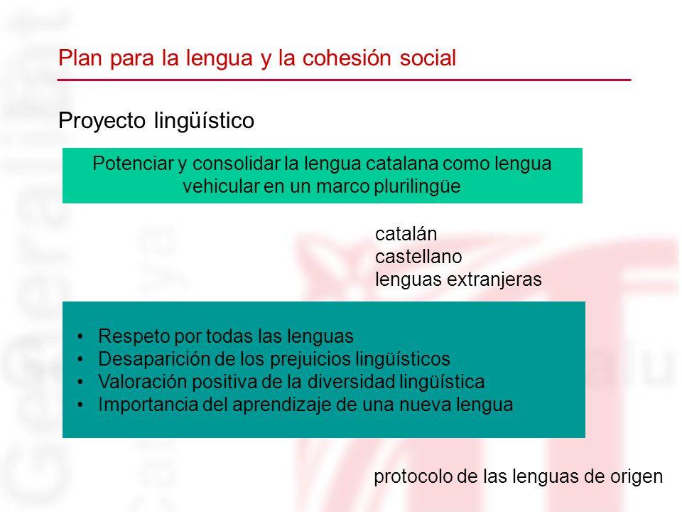 Proyecto lingüístico Potenciar y consolidar la lengua catalana como lengua vehicular en un marco plurilingüe Respeto por todas las lenguas Desaparició