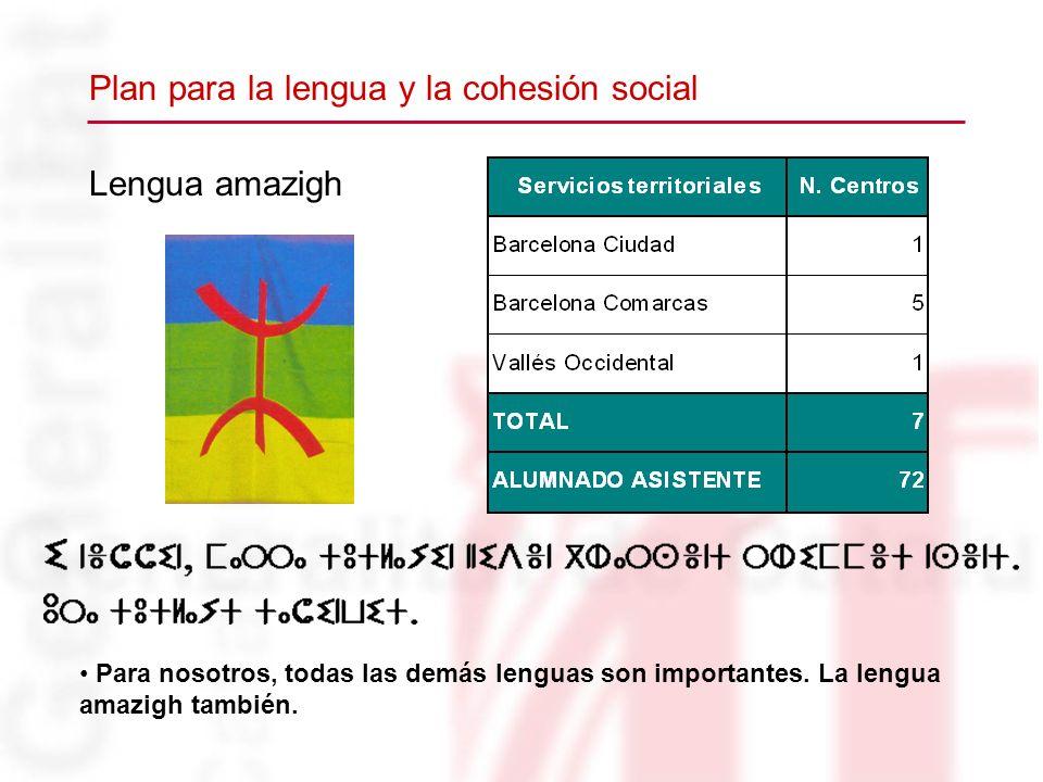 Lengua amazigh Para nosotros, todas las demás lenguas son importantes. La lengua amazigh también. Plan para la lengua y la cohesión social