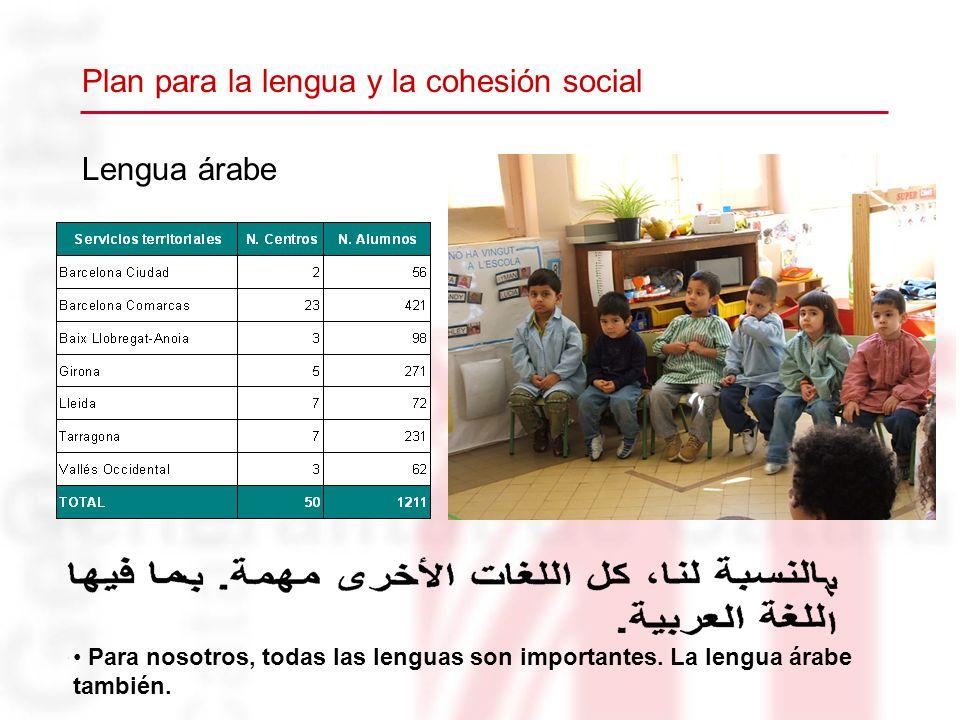 Lengua árabe Para nosotros, todas las lenguas son importantes. La lengua árabe también. Plan para la lengua y la cohesión social