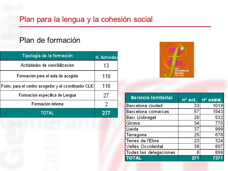 Plan de formación Plan para la lengua y la cohesión social