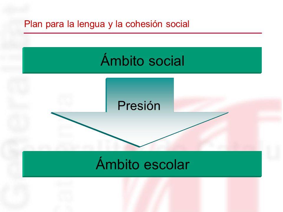 Pressió Ámbito escolar Ámbito social Presión Plan para la lengua y la cohesión social