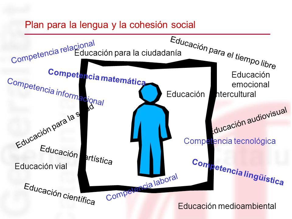 Educación para el tiempo libre Educación medioambiental Educación para la salud Educación vial Educación intercultural Competencia informacional Educa