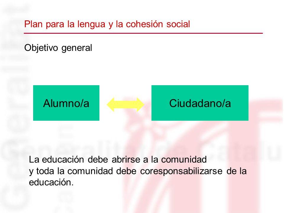 Objetivo general La educación debe abrirse a la comunidad y toda la comunidad debe coresponsabilizarse de la educación. Alumno/aCiudadano/a Plan para