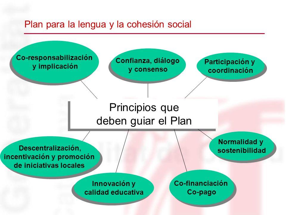 Principios que deben guiar el Plan Principios que deben guiar el Plan Co-responsabilización y implicación Confianza, diálogo y consenso Confianza, diá