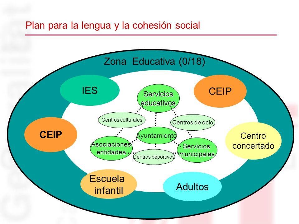 IES CEIP Centro concertado Adultos Escuela infantil Servicioseducativos Ayuntamiento Asociacionesentidades Serviciosmunicipales Centros culturales Cen