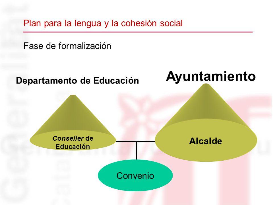 Fase de formalización Conseller de Educación Alcalde Departamento de Educación Convenio Ayuntamiento Plan para la lengua y la cohesión social