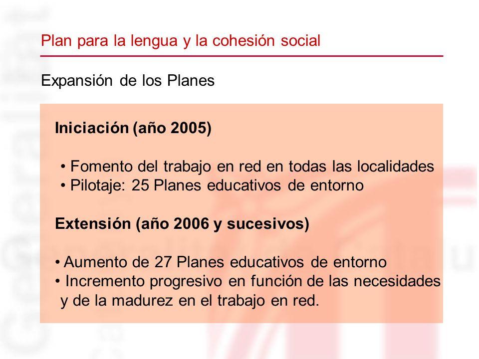 Expansión de los Planes Iniciación (año 2005) Fomento del trabajo en red en todas las localidades Pilotaje: 25 Planes educativos de entorno Extensión