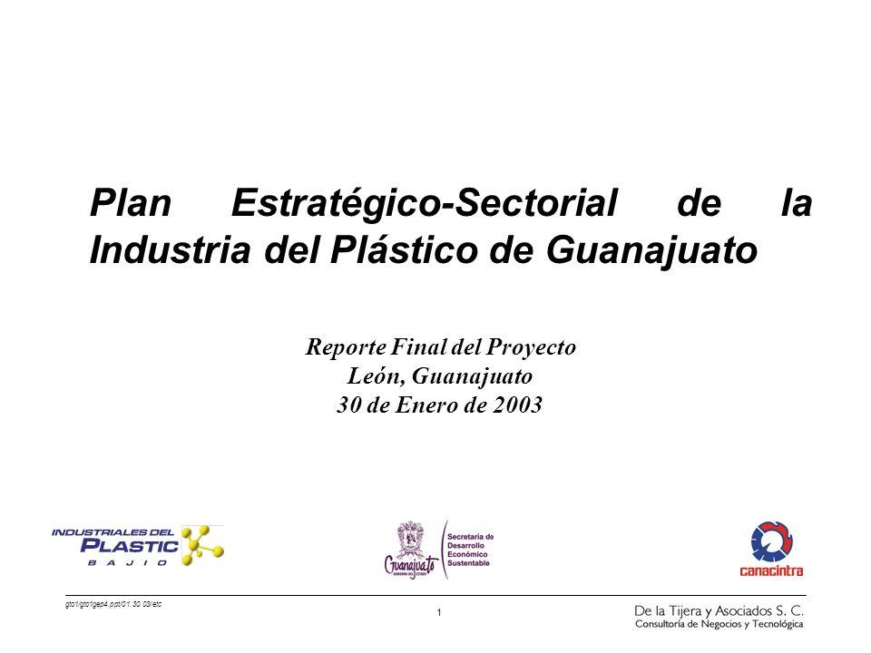 gto1/gto1gep4.ppt/01.30.03/etc 1 Plan Estratégico-Sectorial de la Industria del Plástico de Guanajuato Reporte Final del Proyecto León, Guanajuato 30