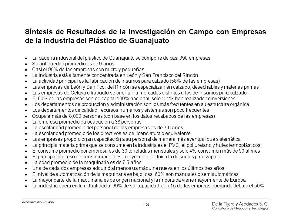 gto1/gto1gep4.ppt/01.30.03/etc 102 Síntesis de Resultados de la Investigación en Campo con Empresas de la Industria del Plástico de Guanajuato l La ca