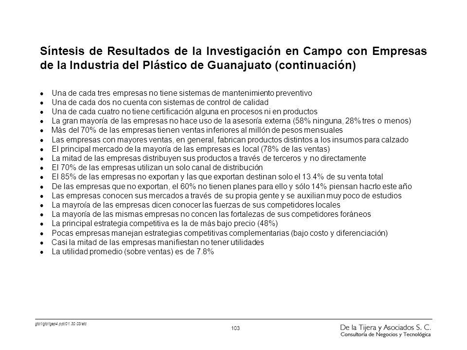 gto1/gto1gep4.ppt/01.30.03/etc 103 Síntesis de Resultados de la Investigación en Campo con Empresas de la Industria del Plástico de Guanajuato (contin