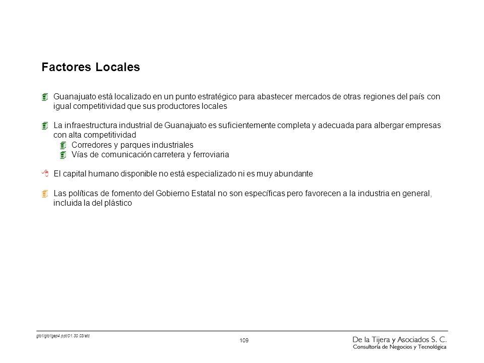 gto1/gto1gep4.ppt/01.30.03/etc 109 Factores Locales 4Guanajuato está localizado en un punto estratégico para abastecer mercados de otras regiones del
