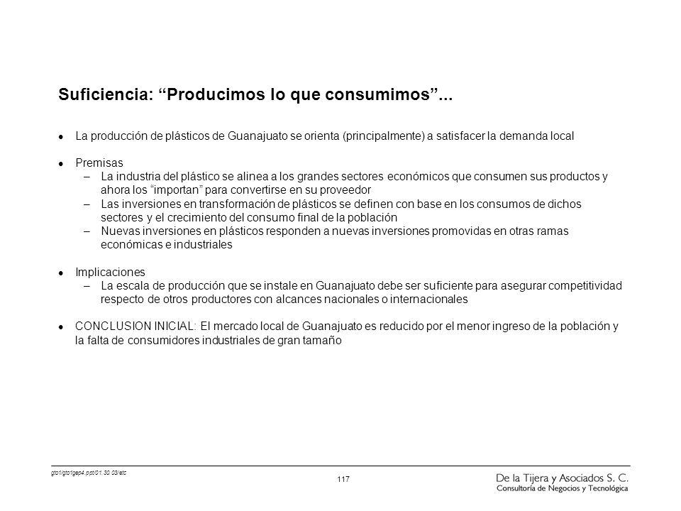gto1/gto1gep4.ppt/01.30.03/etc 117 Suficiencia: Producimos lo que consumimos... l La producción de plásticos de Guanajuato se orienta (principalmente)
