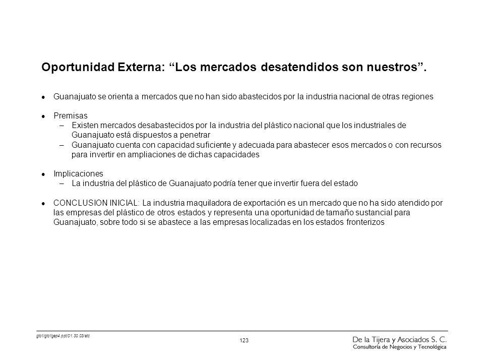 gto1/gto1gep4.ppt/01.30.03/etc 123 Oportunidad Externa: Los mercados desatendidos son nuestros. l Guanajuato se orienta a mercados que no han sido aba