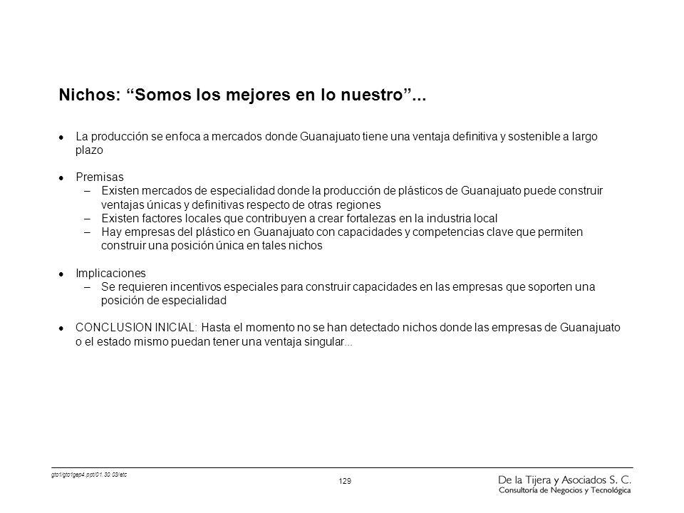 gto1/gto1gep4.ppt/01.30.03/etc 129 Nichos: Somos los mejores en lo nuestro... l La producción se enfoca a mercados donde Guanajuato tiene una ventaja