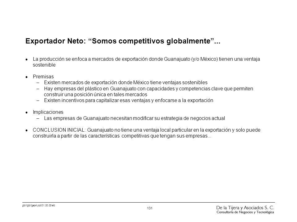 gto1/gto1gep4.ppt/01.30.03/etc 131 Exportador Neto: Somos competitivos globalmente... l La producción se enfoca a mercados de exportación donde Guanaj
