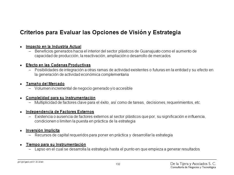 gto1/gto1gep4.ppt/01.30.03/etc 132 Criterios para Evaluar las Opciones de Visión y Estrategia l Impacto en la Industria Actual –Beneficios generados h