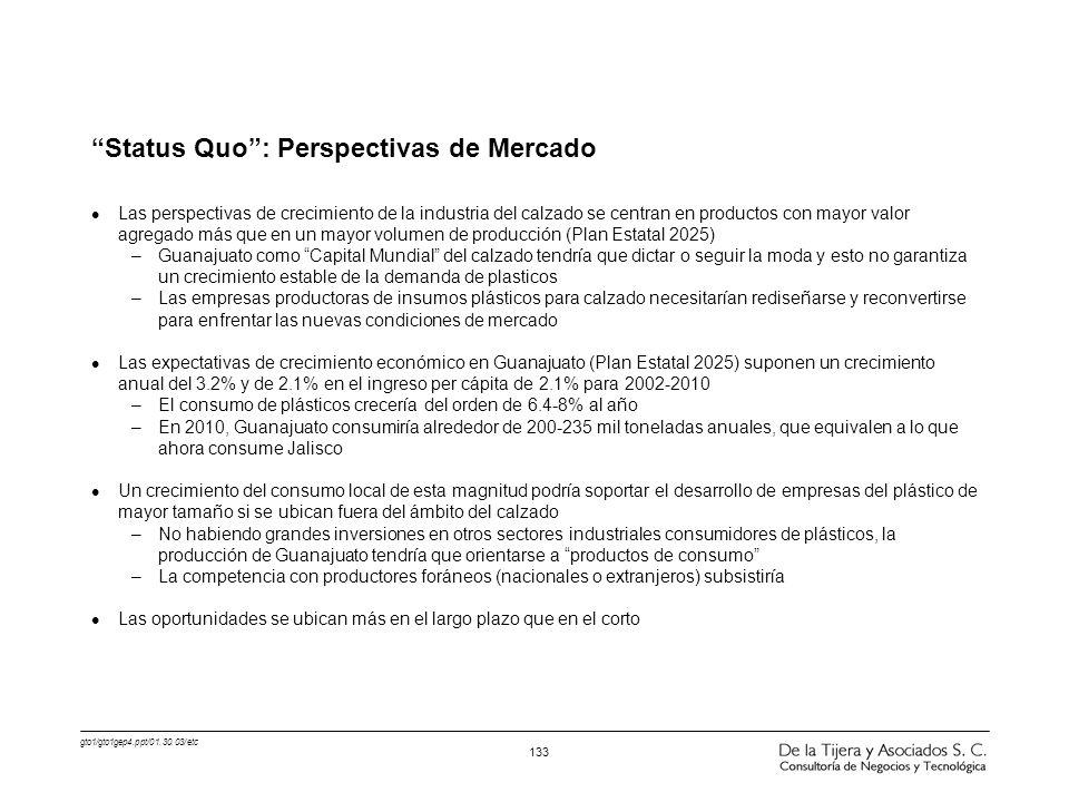 gto1/gto1gep4.ppt/01.30.03/etc 133 Status Quo: Perspectivas de Mercado l Las perspectivas de crecimiento de la industria del calzado se centran en pro