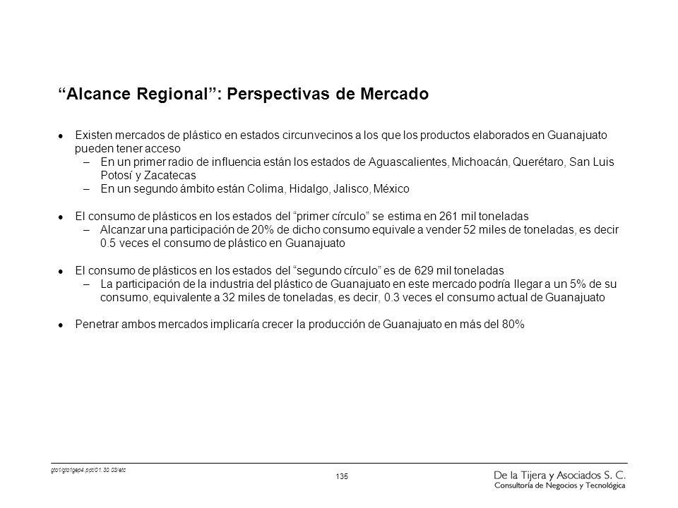 gto1/gto1gep4.ppt/01.30.03/etc 135 Alcance Regional: Perspectivas de Mercado l Existen mercados de plástico en estados circunvecinos a los que los pro