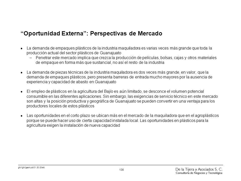 gto1/gto1gep4.ppt/01.30.03/etc 136 Oportunidad Externa: Perspectivas de Mercado l La demanda de empaques plásticos de la industria maquiladora es vari