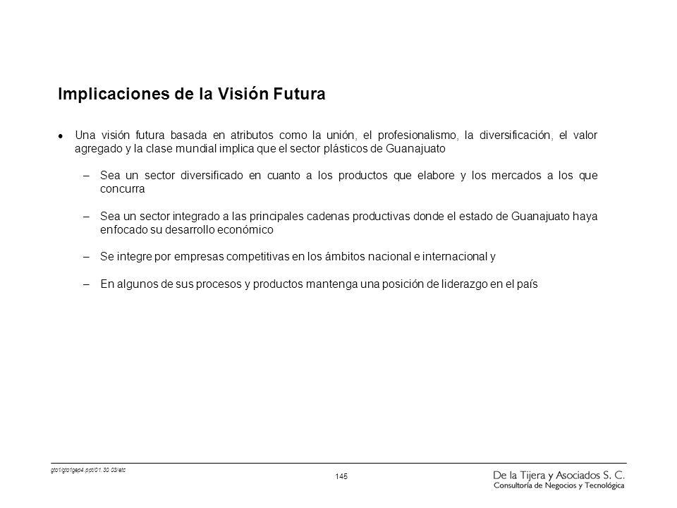 gto1/gto1gep4.ppt/01.30.03/etc 145 Implicaciones de la Visión Futura l Una visión futura basada en atributos como la unión, el profesionalismo, la div