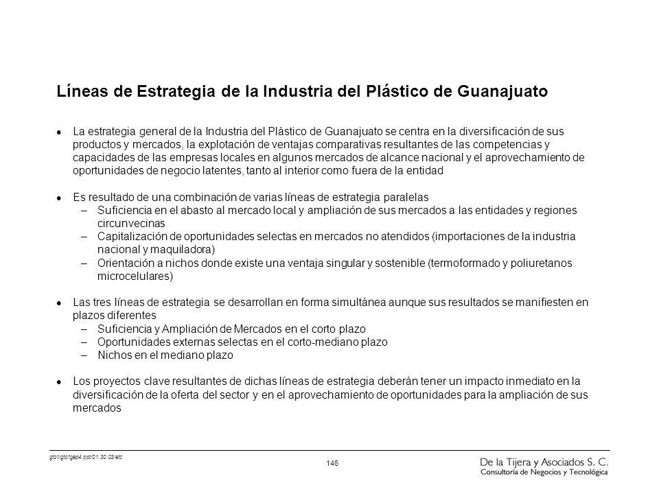 gto1/gto1gep4.ppt/01.30.03/etc 146 Líneas de Estrategia de la Industria del Plástico de Guanajuato l La estrategia general de la Industria del Plástic